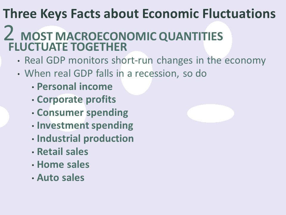 Three Keys Facts about Economic Fluctuations
