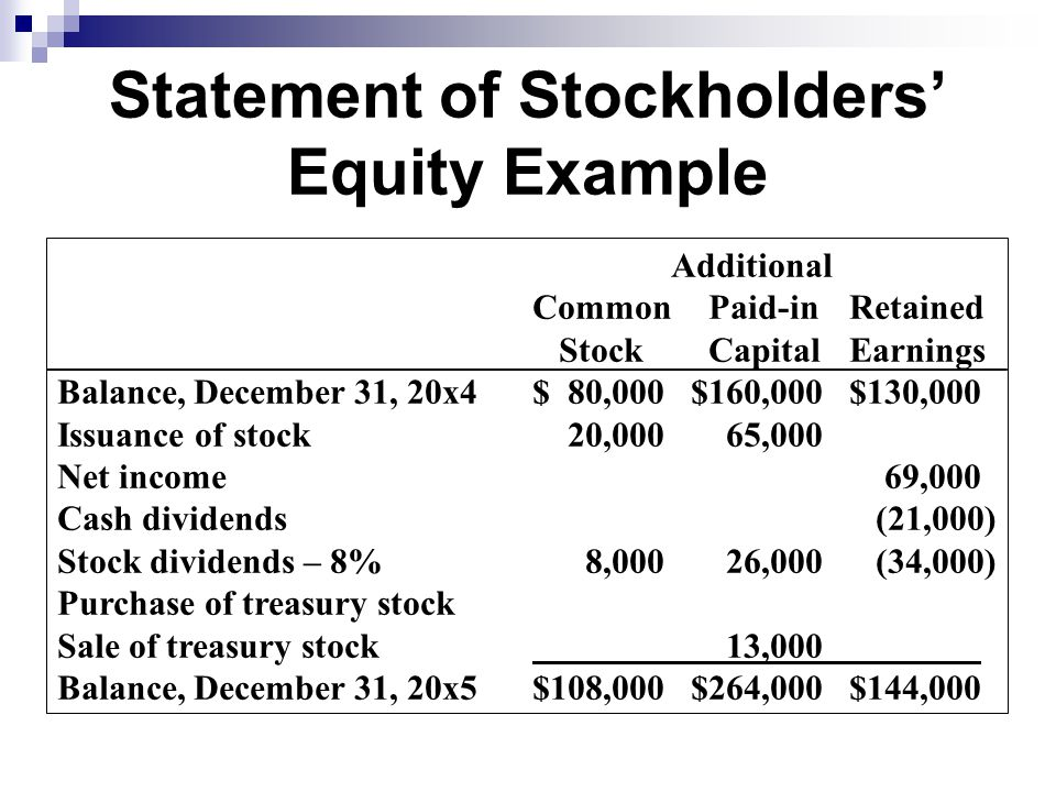 47 Statement Of Stockholders Equity Example