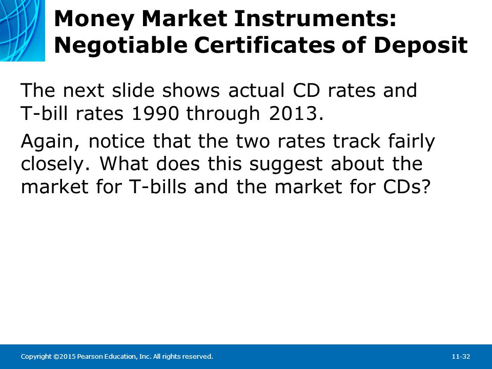Money Market Instruments: Negotiable CD Rates