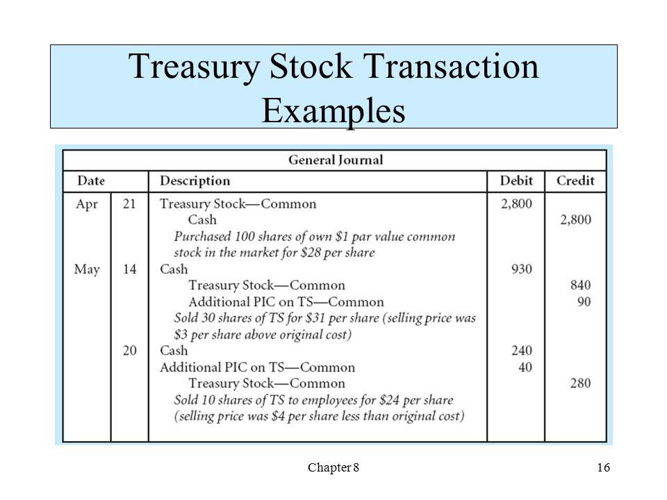 Treasury Stock Transaction Examples