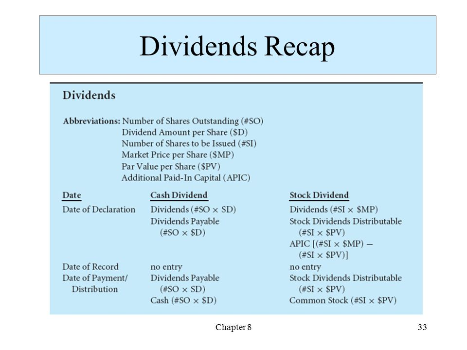 Dividends Recap Chapter 8