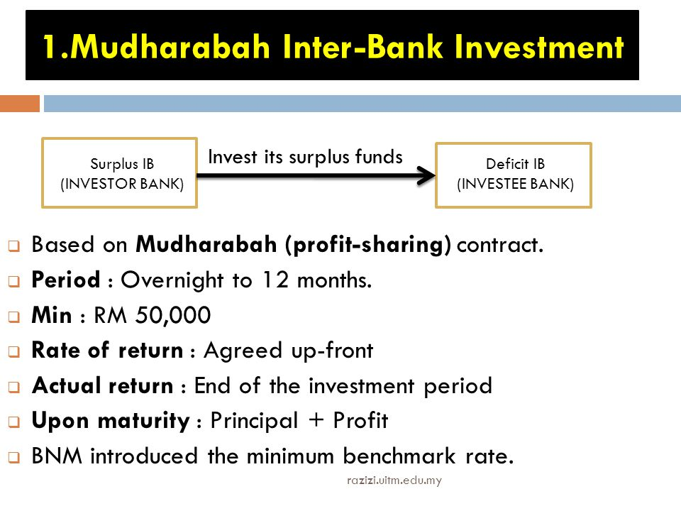 Al-mudharabah interbank investment clubs first eagle investment management hedge fund
