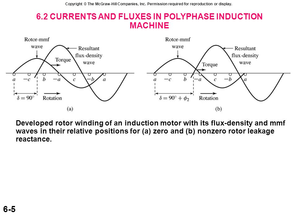 Polyphase Motor Diagram - Catalogue of Schemas on induction motor data sheet, repulsion induction motor diagram, induction motor compressor, induction motor design, ac motor diagram, 3 phase squirrel cage induction motor diagram, motor stator winding diagram, single phase induction motor winding diagram, induction motor controls, 3 phase motor connection diagram, induction motor rotor, induction motor circuit diagram, induction motor switch, single-phase motor reversing diagram, induction electric motor, split phase motor diagram, electric motor diagram, induction motor schematic, motor control diagram, induction motor cooling,