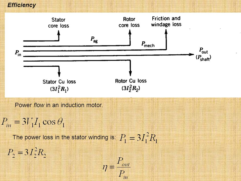 Efficiency Power flow in an induction motor. The power loss in the stator winding is: