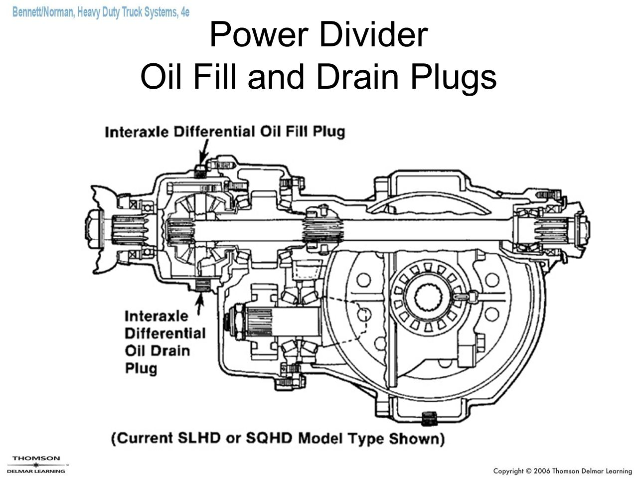 Power Divider Differential