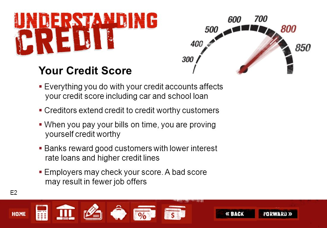 Your Credit Score Everything you do with your credit accounts affects your credit score including car and school loan.