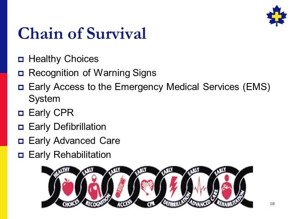 Chain of Survival Healthy Choices Recognition of Warning Signs