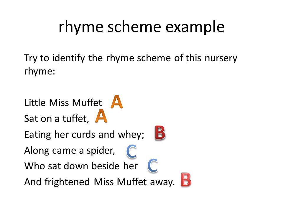 Rhyme scheme, rhythm, and meter ppt video online download.