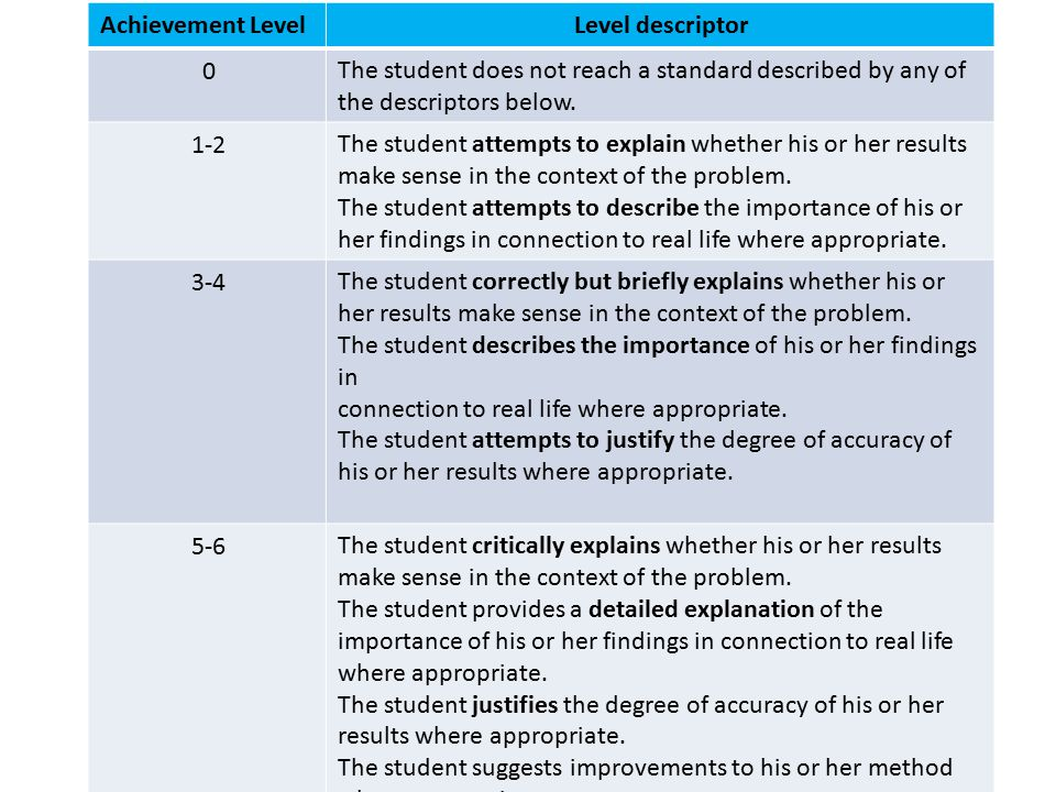 Level descriptor Achievement Level. The student does not reach a standard described by any of the descriptors below.
