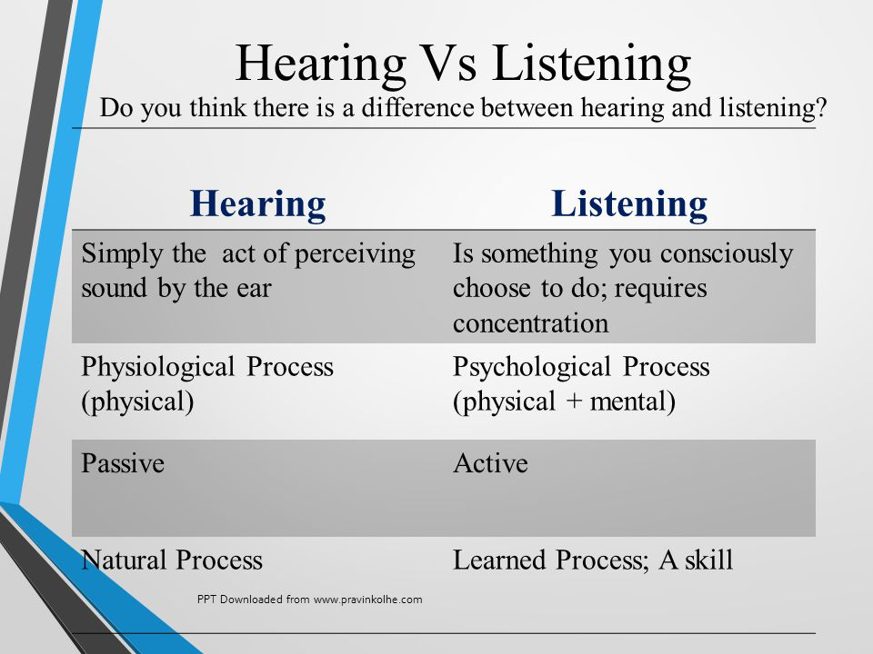 Hearing Vs Listening Do you think there is a difference between hearing and listening