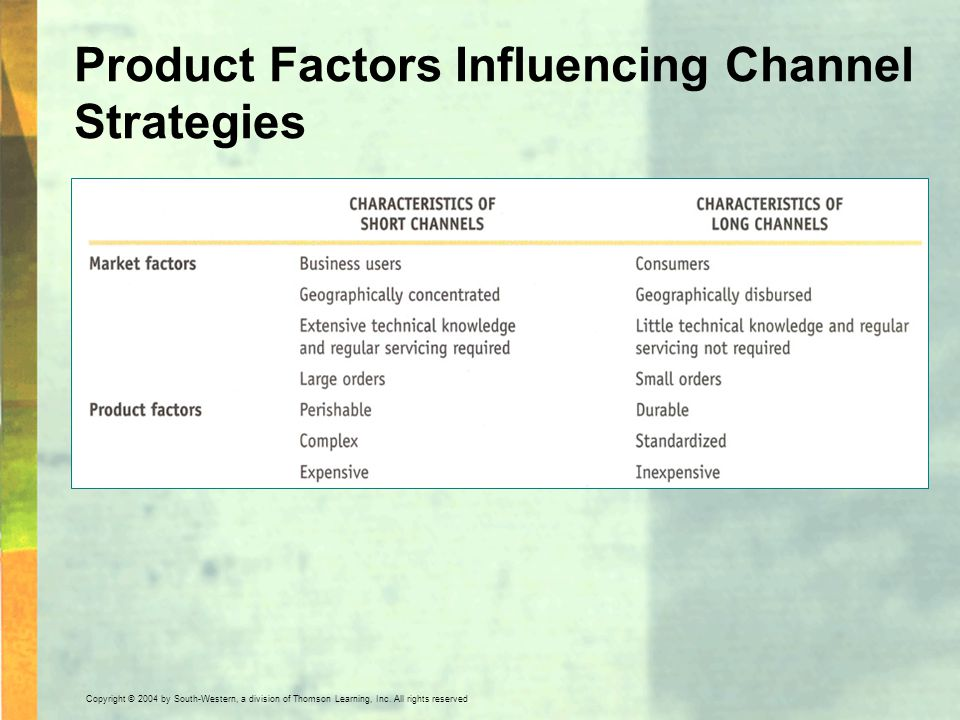 Product Factors Influencing Channel Strategies