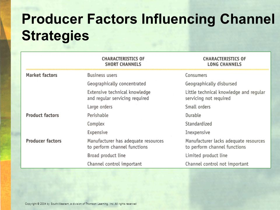 Producer Factors Influencing Channel Strategies