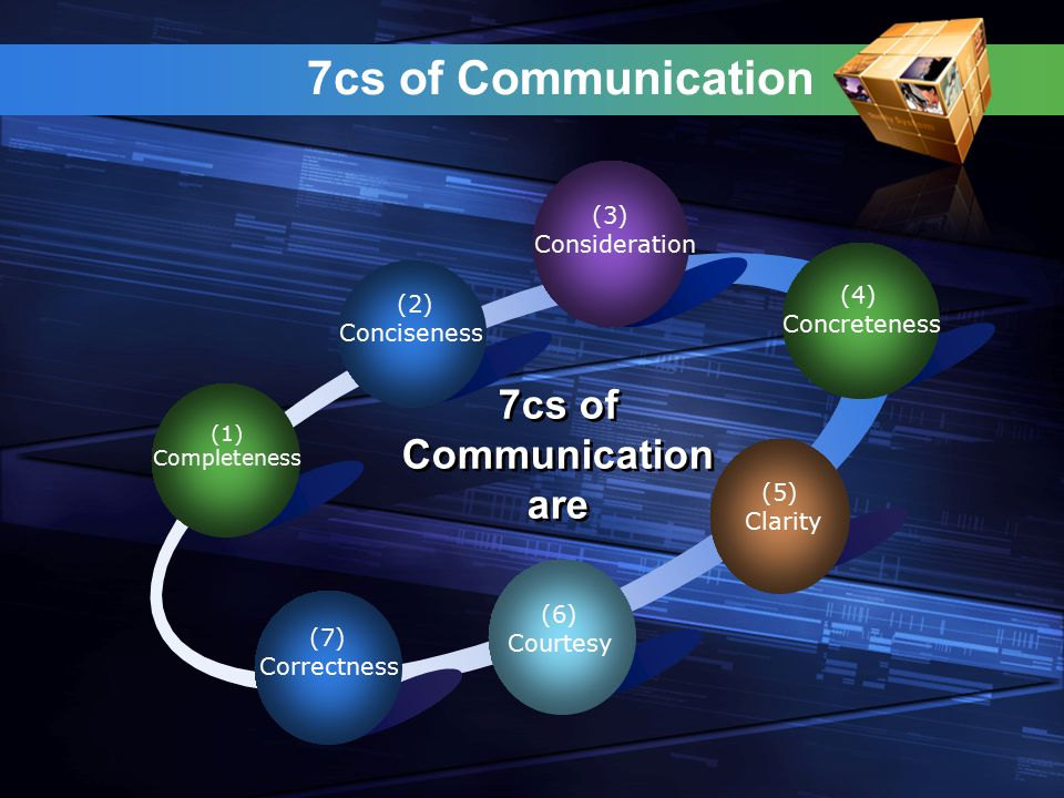 7cs of Communication are