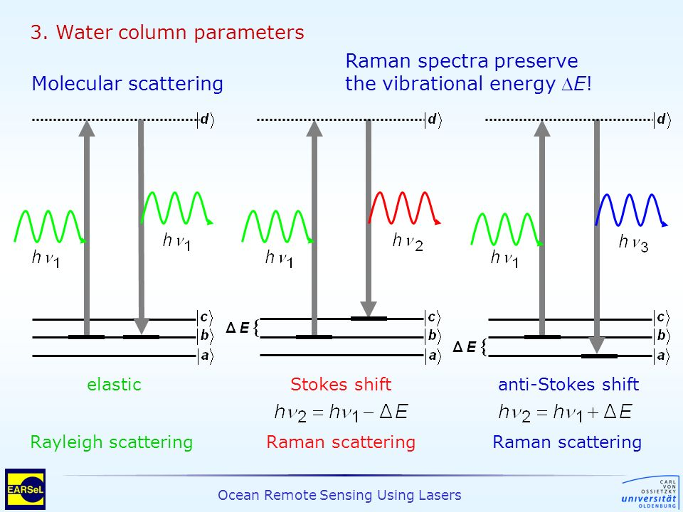 3. Water column parameters