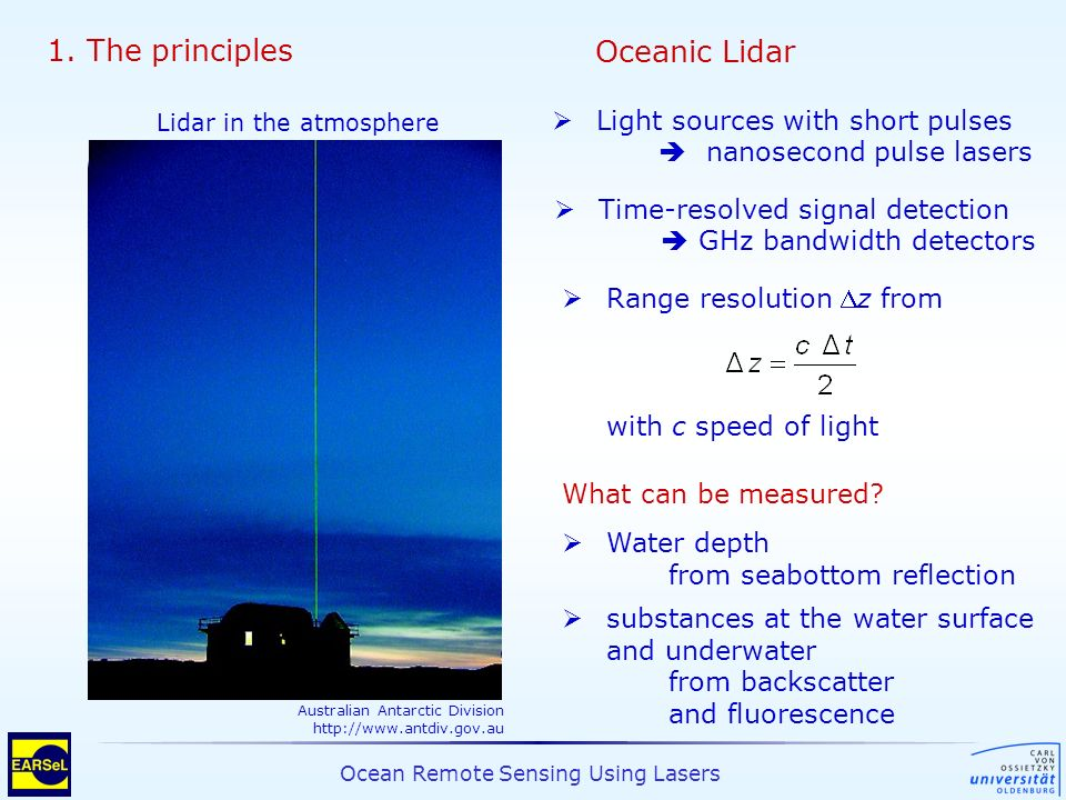 1. The principles Oceanic Lidar