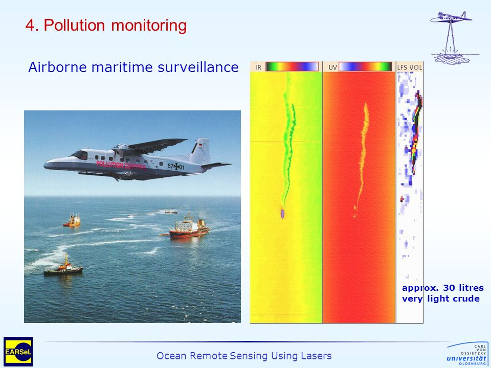 4. Pollution monitoring Airborne maritime surveillance