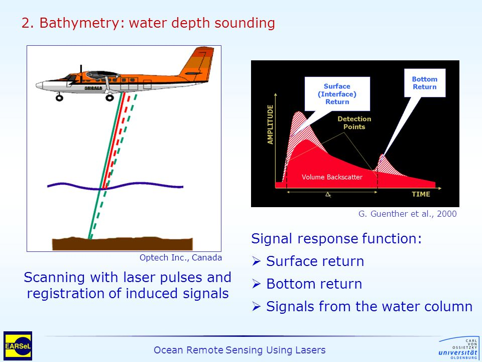 Scanning with laser pulses and registration of induced signals