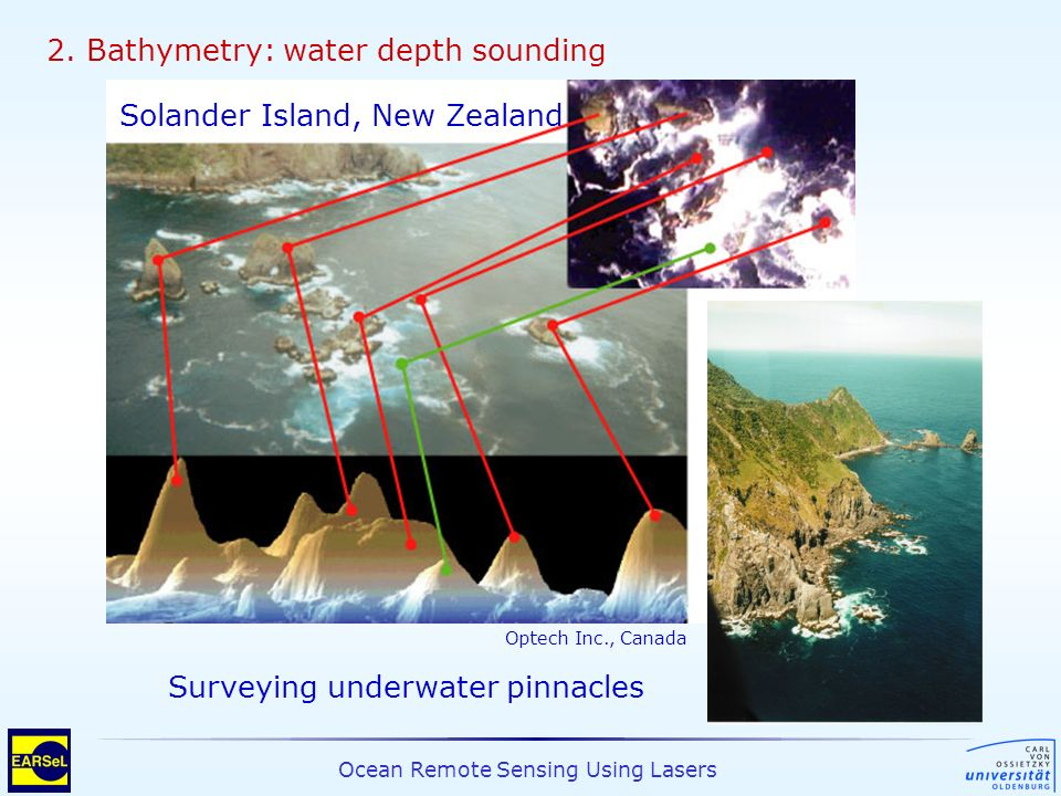 2. Bathymetry: water depth sounding