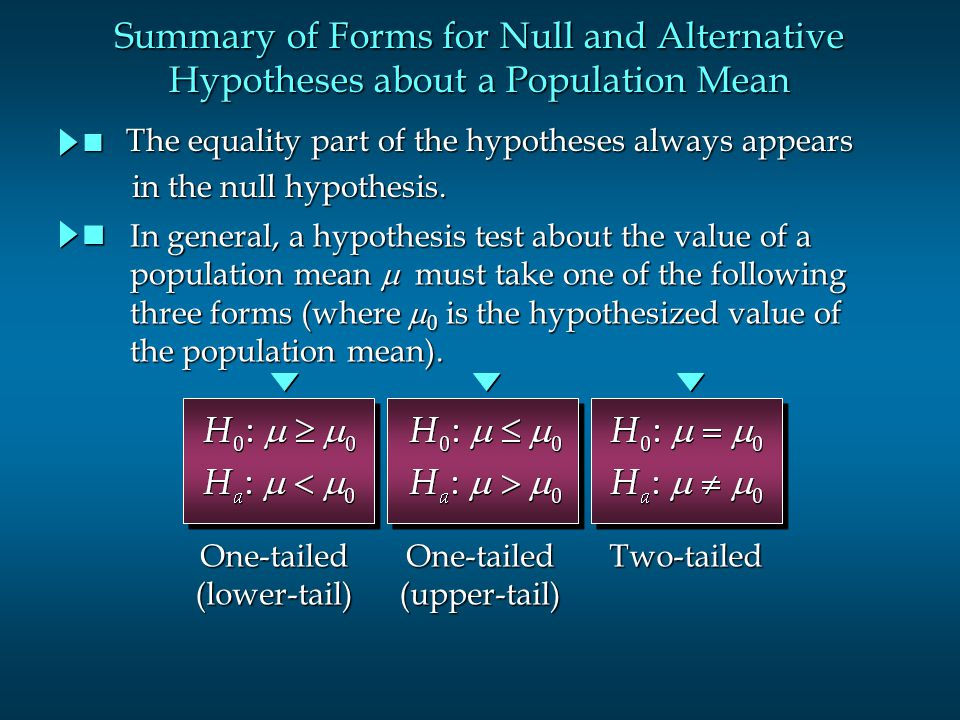 Summary of Forms for Null and Alternative Hypotheses about a Population Mean