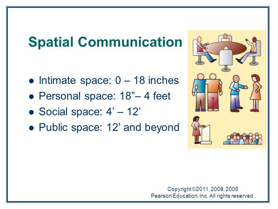 Spatial Communication