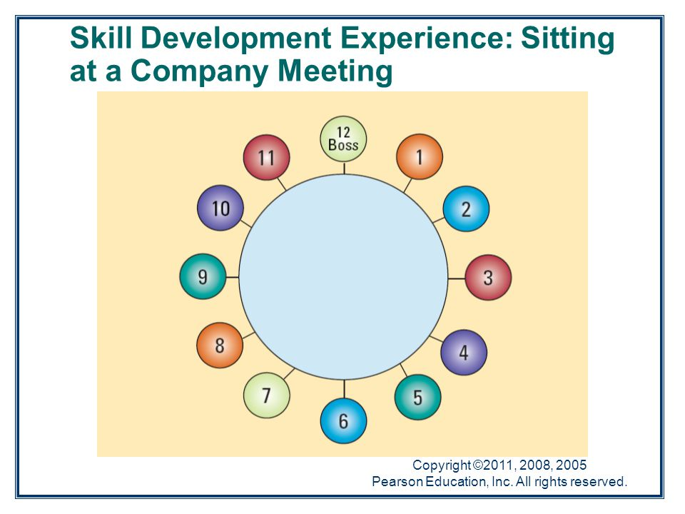 Skill Development Experience: Sitting at a Company Meeting