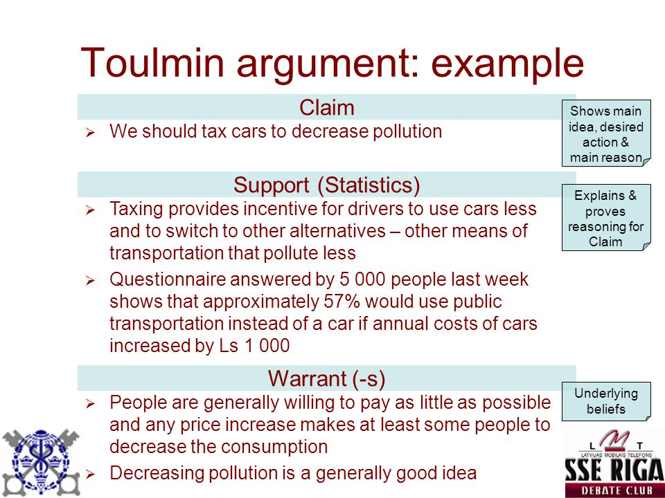 Writing a toulmin argument essay.