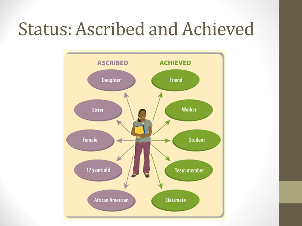 Unit 2: Culture and Society - ppt video online download
