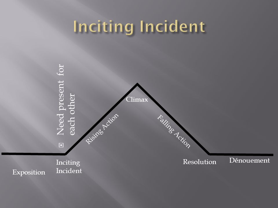 Inciting Incident Need present for each other Climax Rising Action