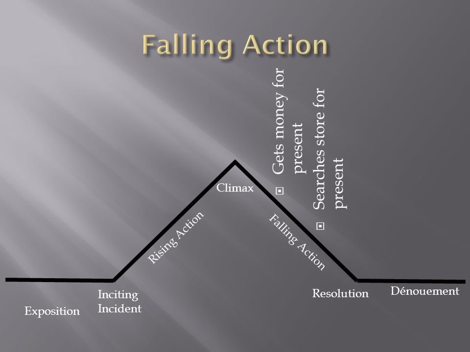 Falling Action Gets money for present Searches store for present