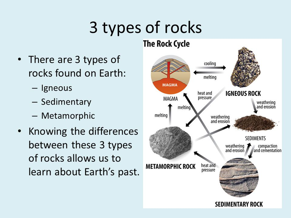 3 types of rocks There are 3 types of rocks found on Earth: