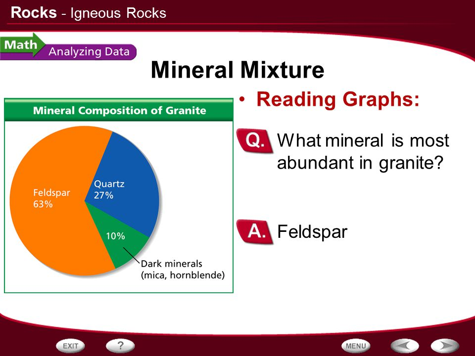 Mineral Mixture Reading Graphs: