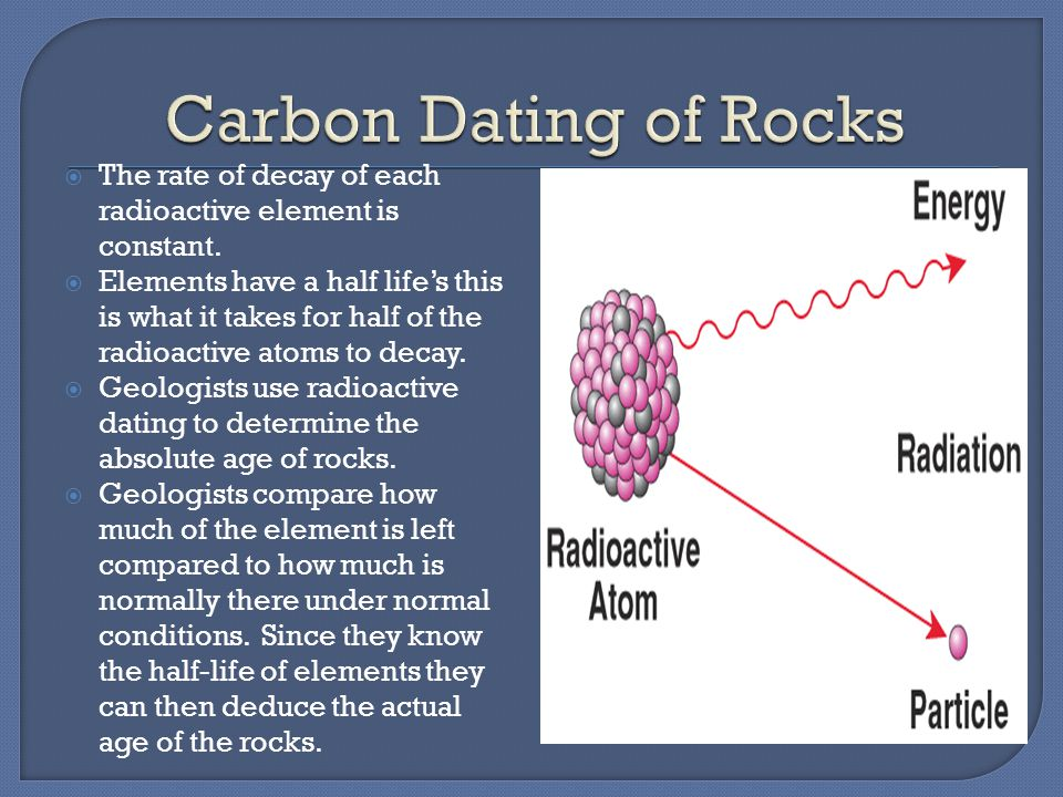 Carbon dating scale
