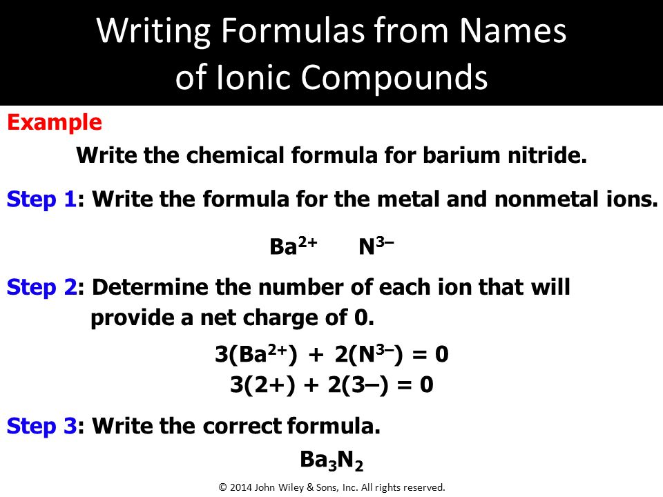 6 Nomenclature Of Inorganic Compounds Ppt Video Online Download