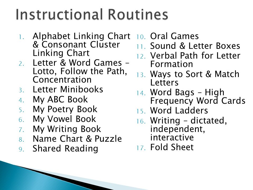 Alphabet Linking Chart & Consonant Cluster Linking Chart