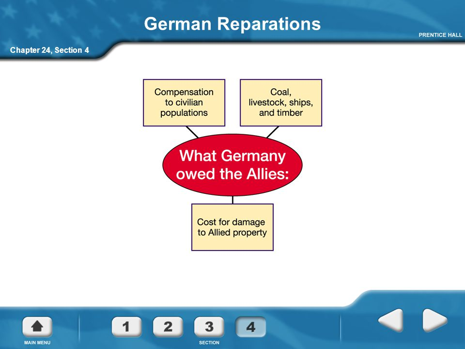 German Reparations Chapter 24, Section 4