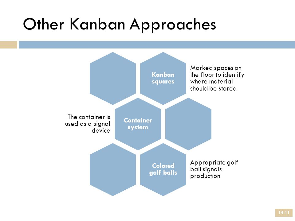 Other Kanban Approaches