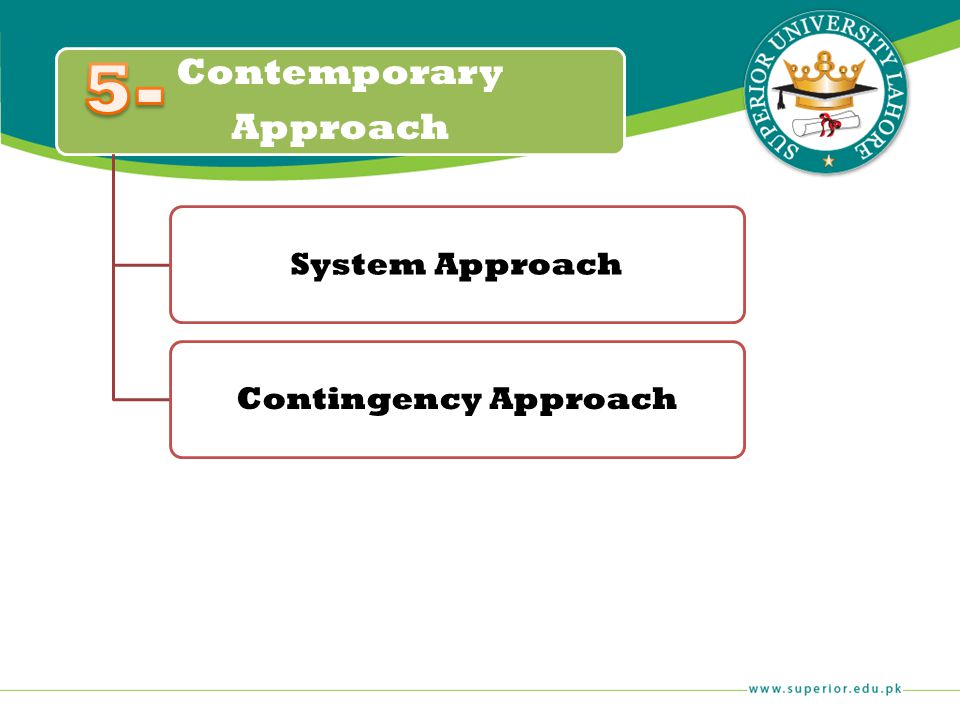 Contemporary Approach System Approach Contingency Approach 5-