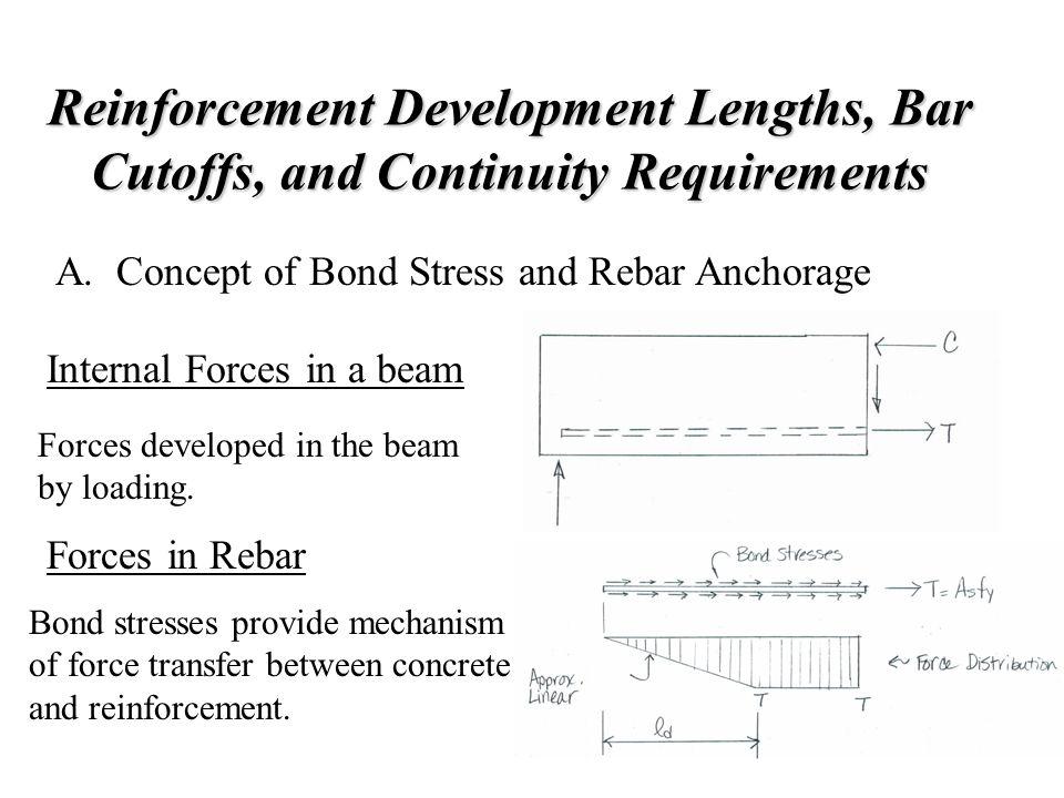 Chapter-7 Bond Development Length & Splices - ppt video