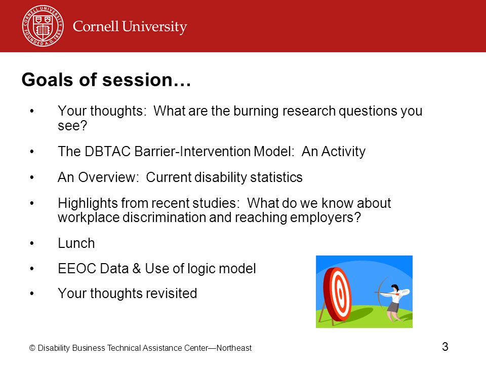 Goals of session… Your thoughts: What are the burning research questions you see The DBTAC Barrier-Intervention Model: An Activity.