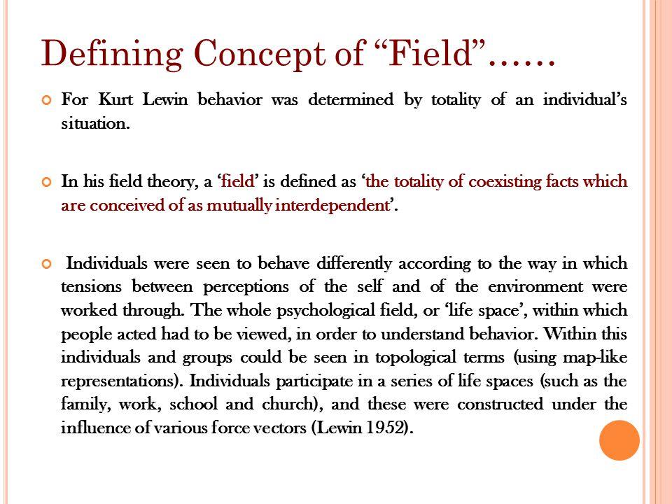kurt lewin field theory