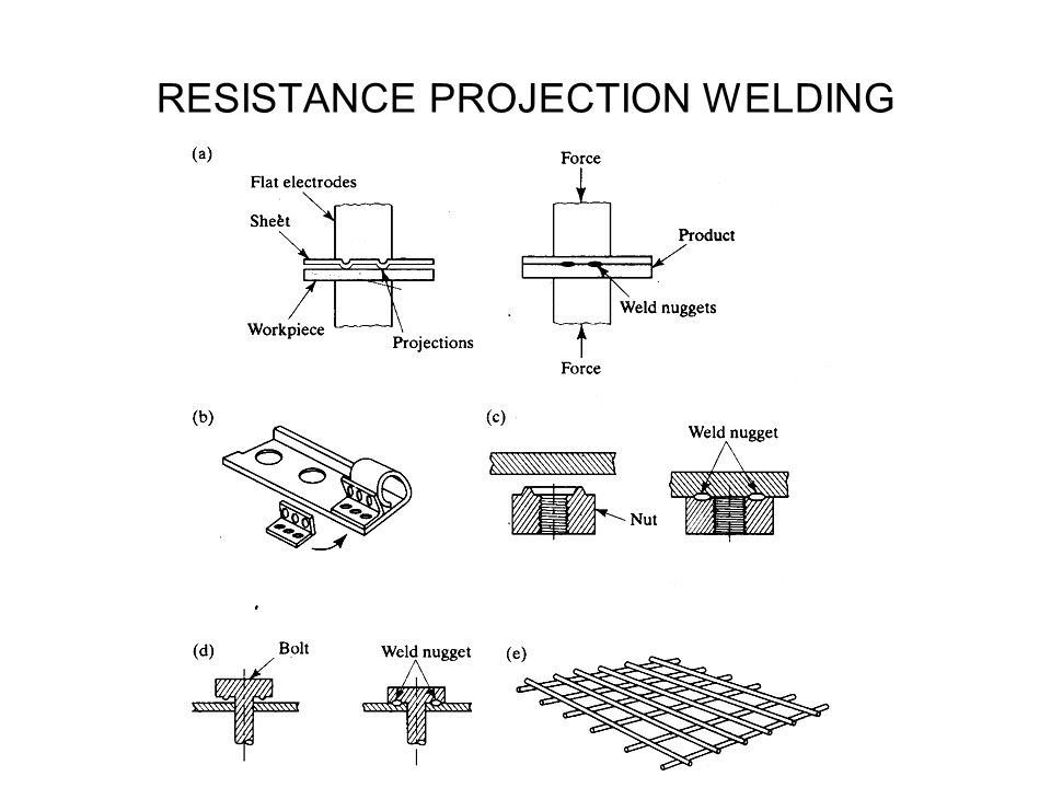 Resistance Welding Commonly used resistance welding ...