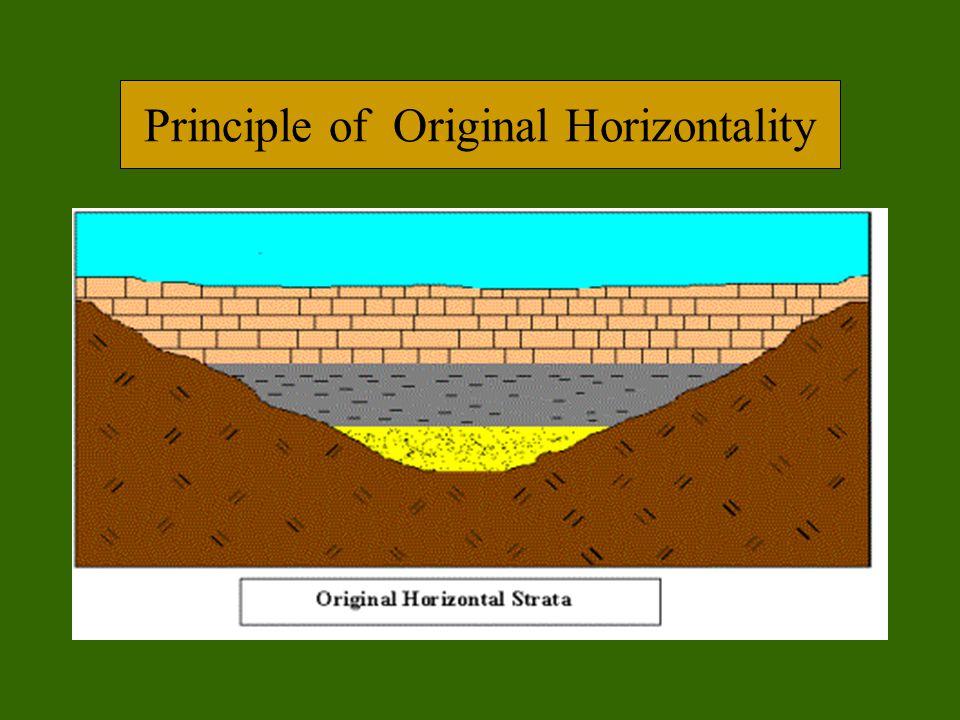 principle of original horizontality quizlet