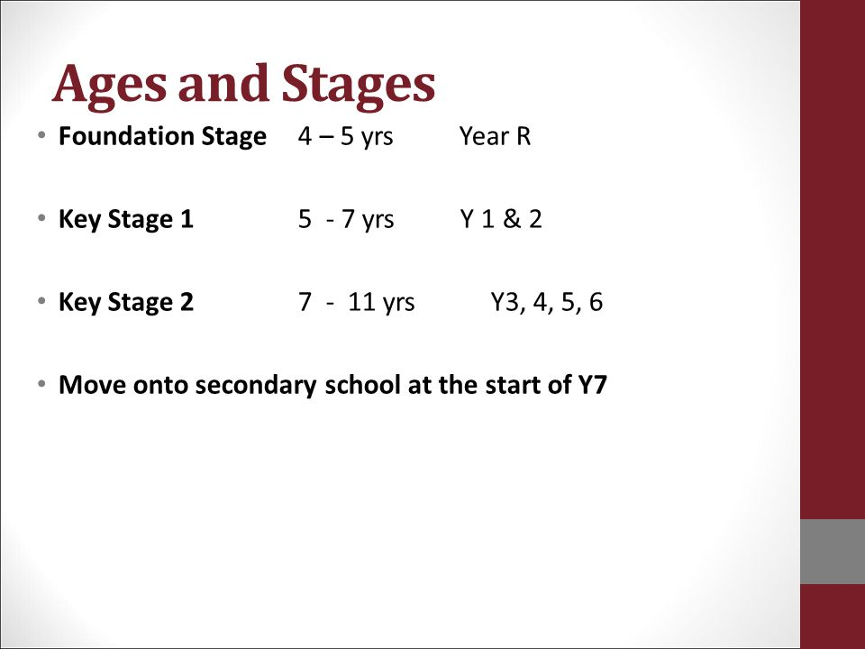 Ages and Stages Foundation Stage 4 – 5 yrs Year R