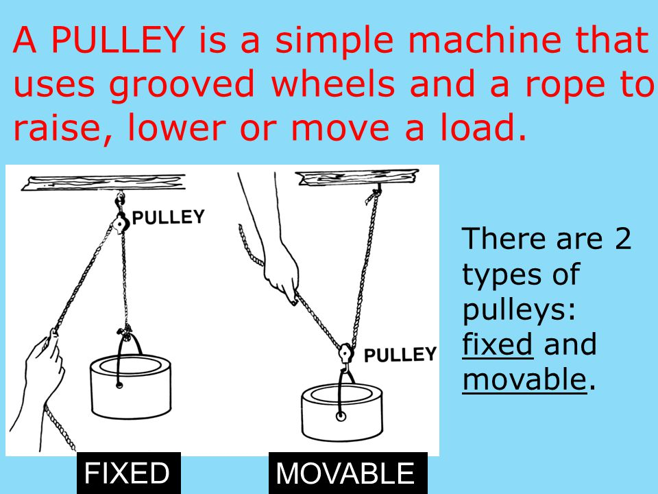 Pulleys Assignment # ppt video online download