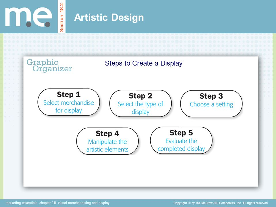 Steps to Create a Display