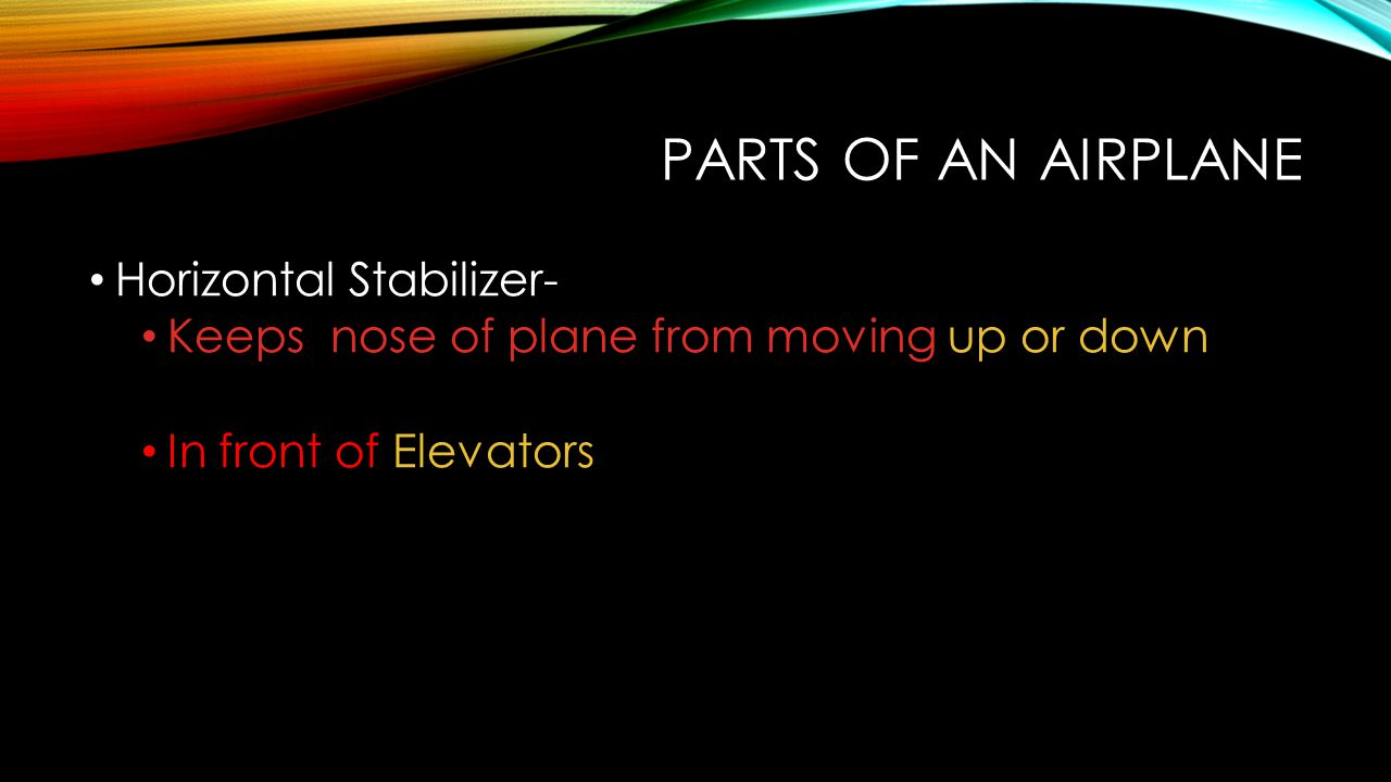 Parts of an Airplane Horizontal Stabilizer-