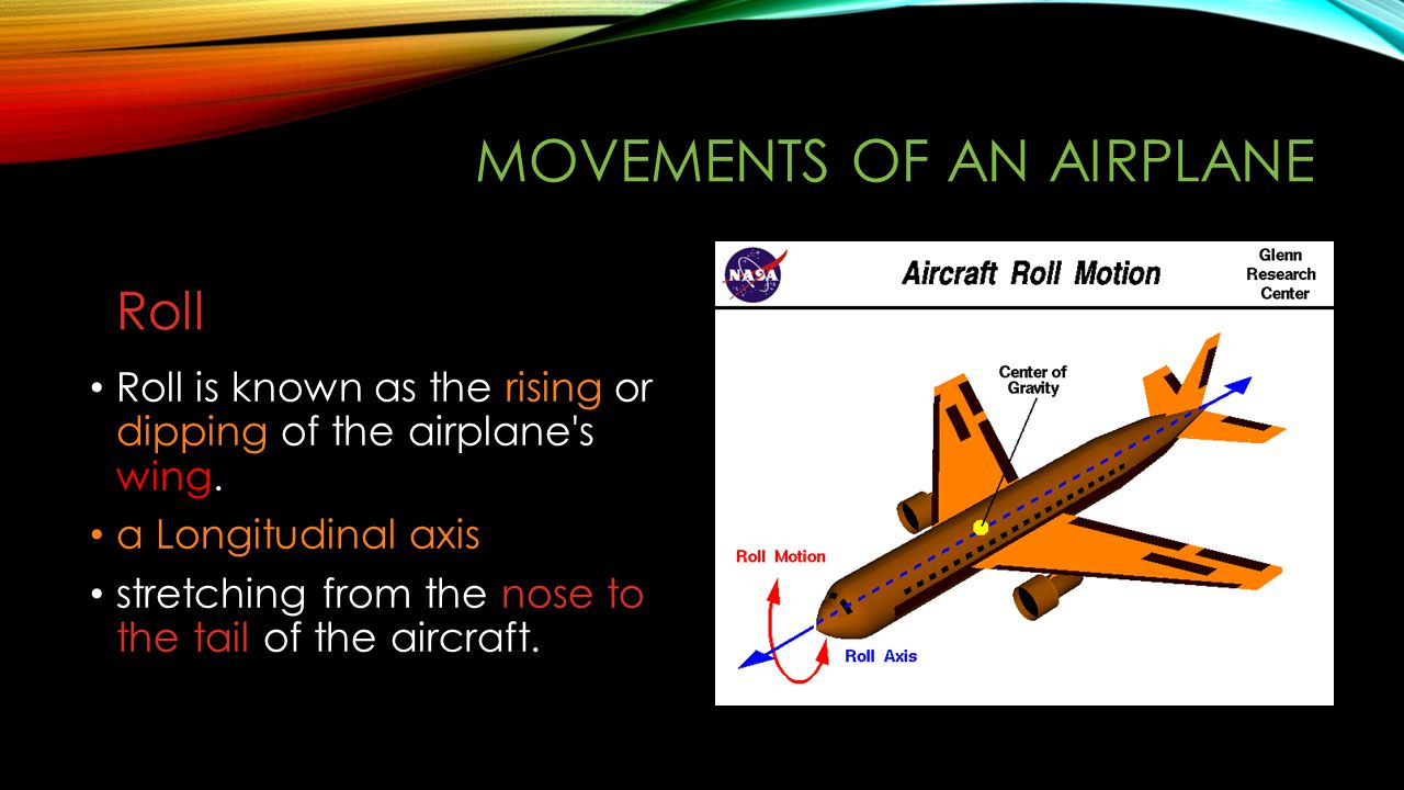 Movements of An Airplane