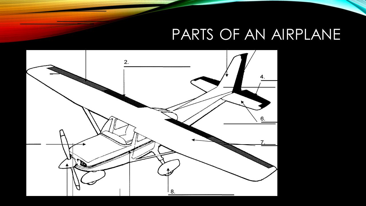 Parts of an Airplane - z z en ..,.... <C ..,.... <aC. <C w