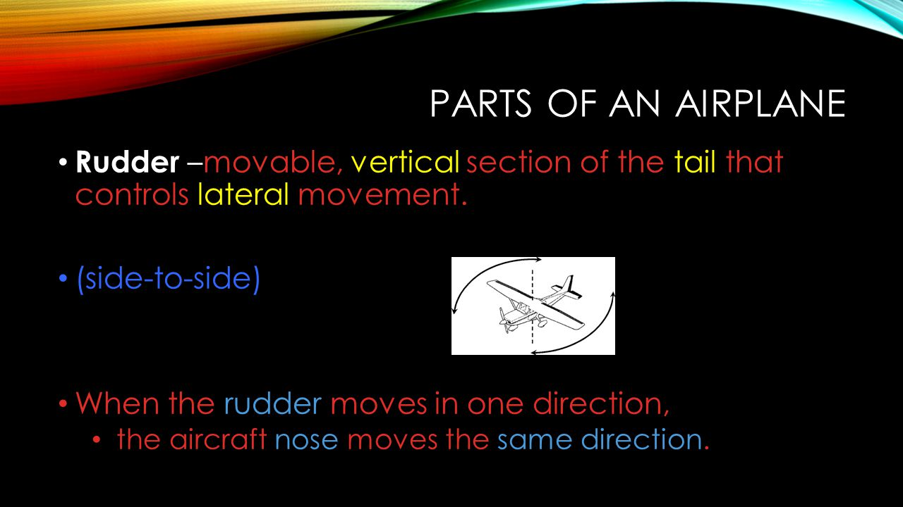 Parts of an Airplane Rudder –movable, vertical section of the tail that controls lateral movement.