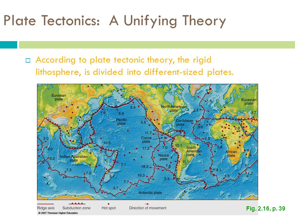 Plate Tectonics: A Unifying Theory - ppt video online download